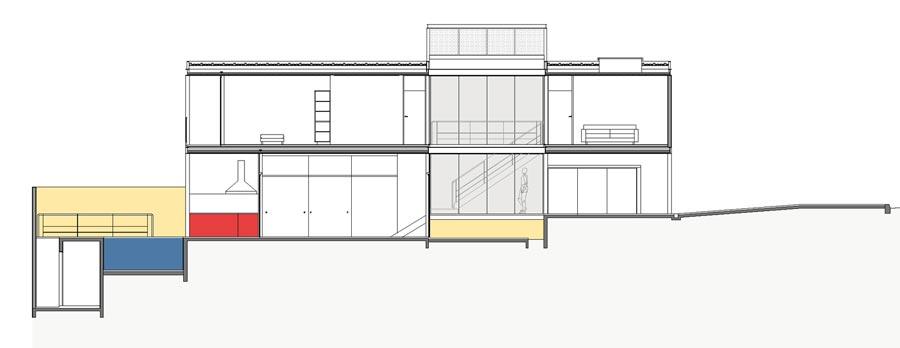 AR House
